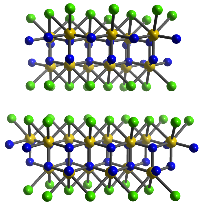 Crystal structure of LiZrNCl. Zr, yellow), N blue), Cl green).